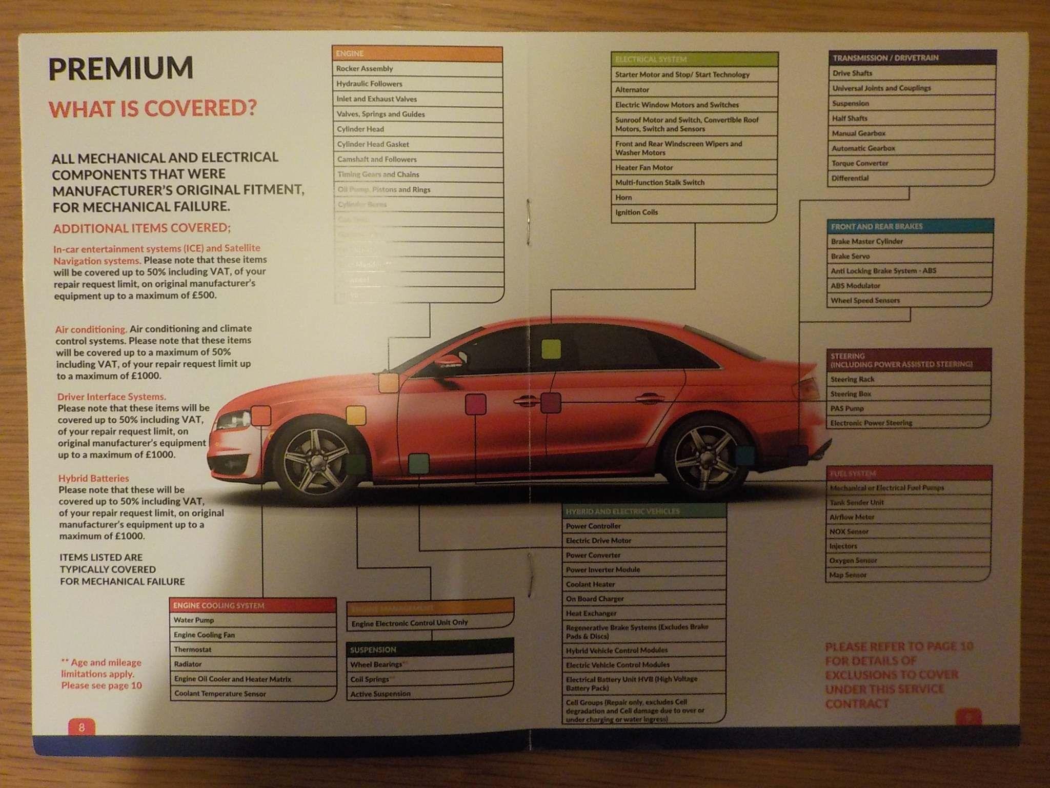 Honda Jazz 1.4 i-DSI SE 5dr