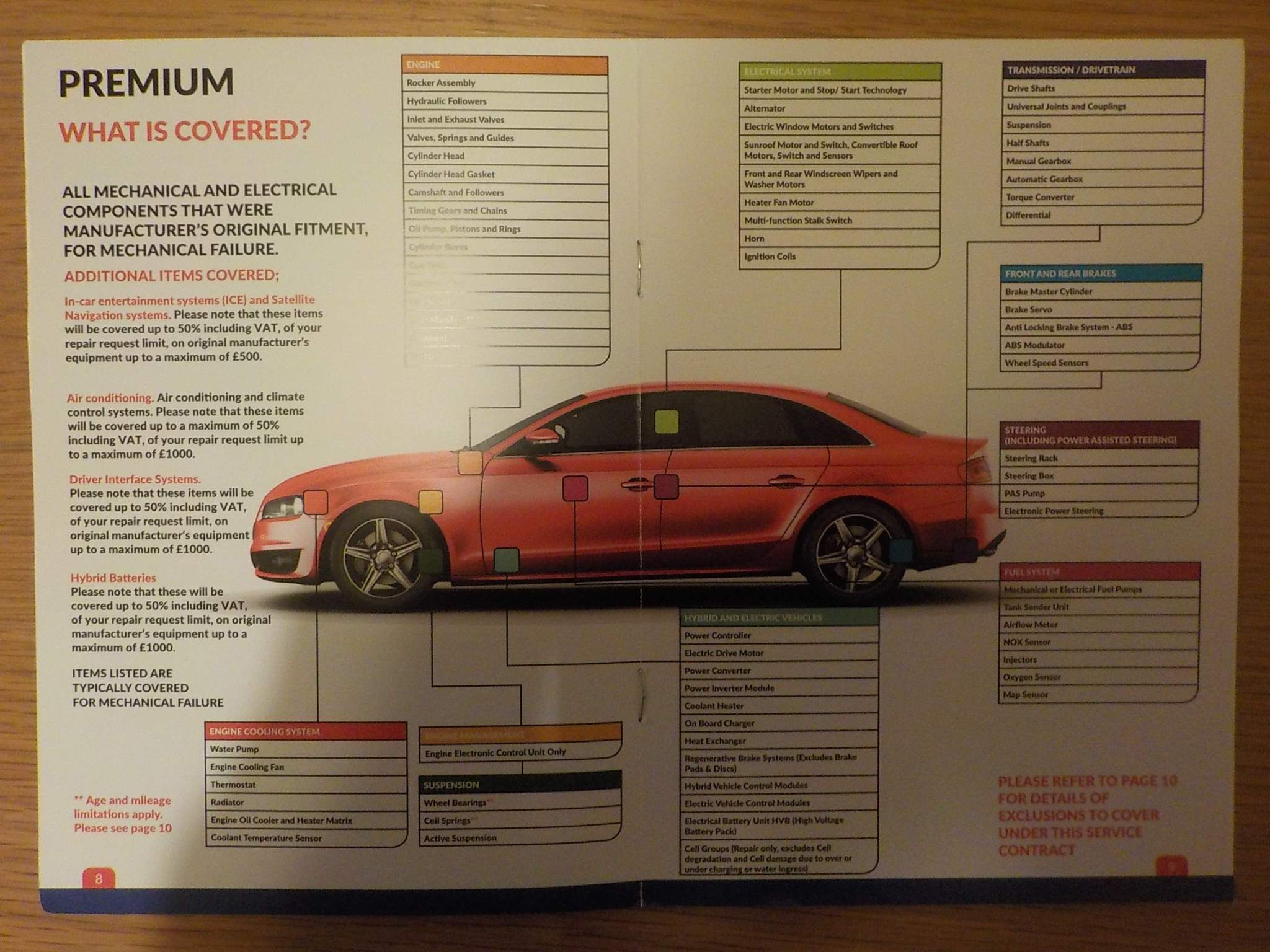 Honda FR-V 1.7 i-VTEC SE 5dr
