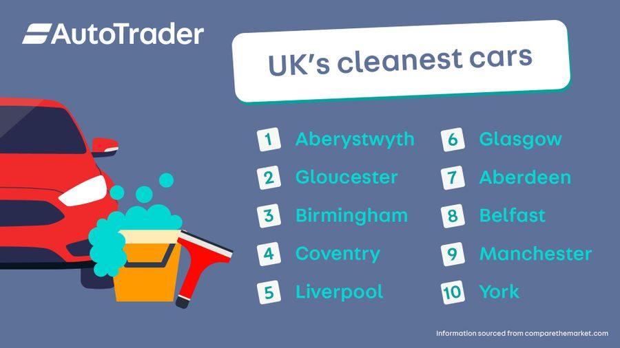 UK's cleanest cars