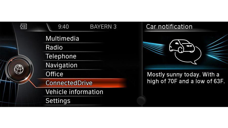 Best car gadgets